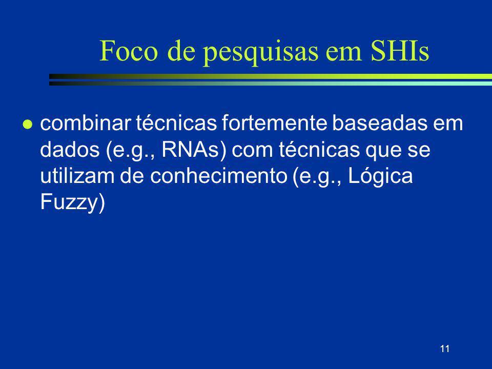 Foco de pesquisas em SHIs