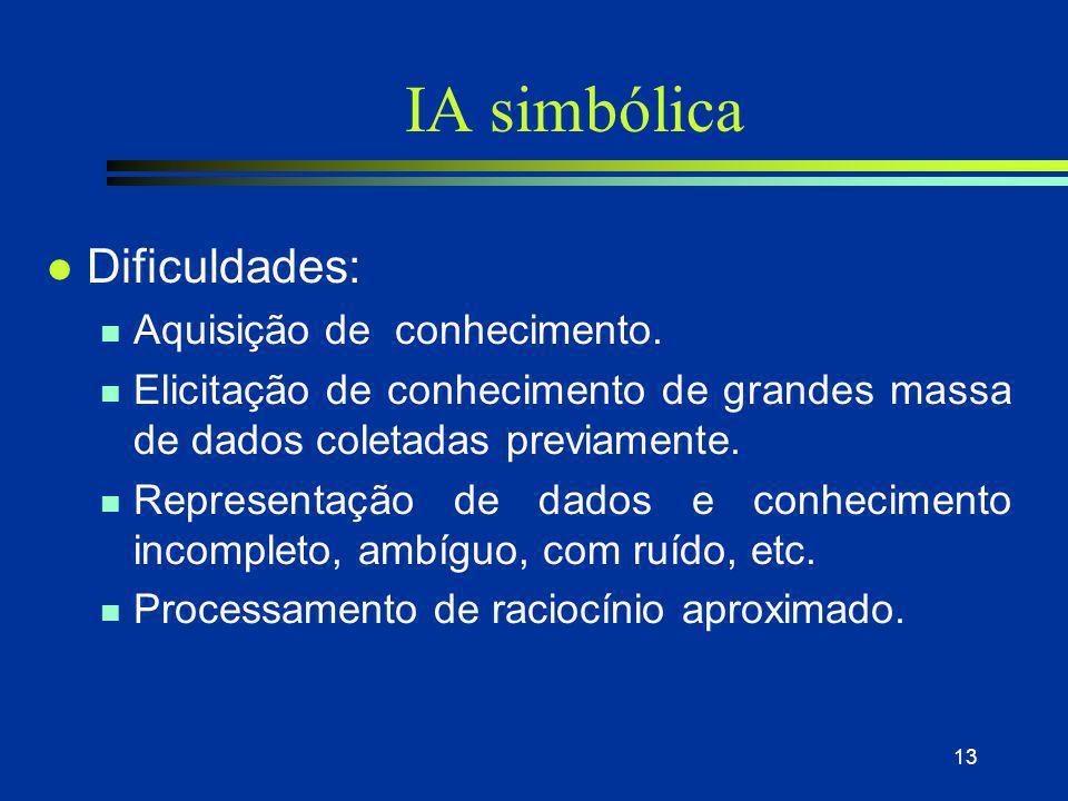 IA simbólica Dificuldades: Aquisição de conhecimento.