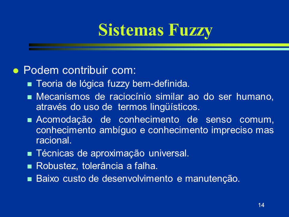 Sistemas Fuzzy Podem contribuir com: