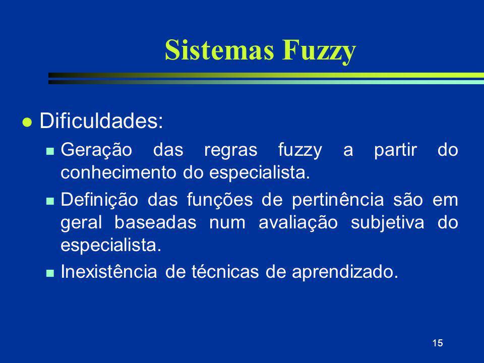 Sistemas Fuzzy Dificuldades: