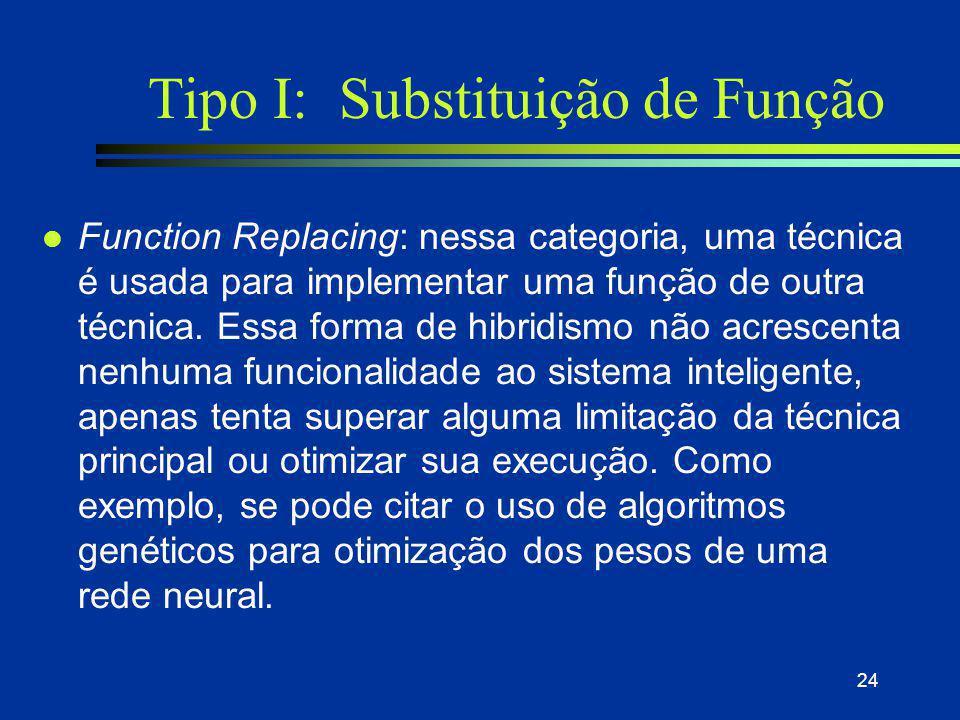 Tipo I: Substituição de Função