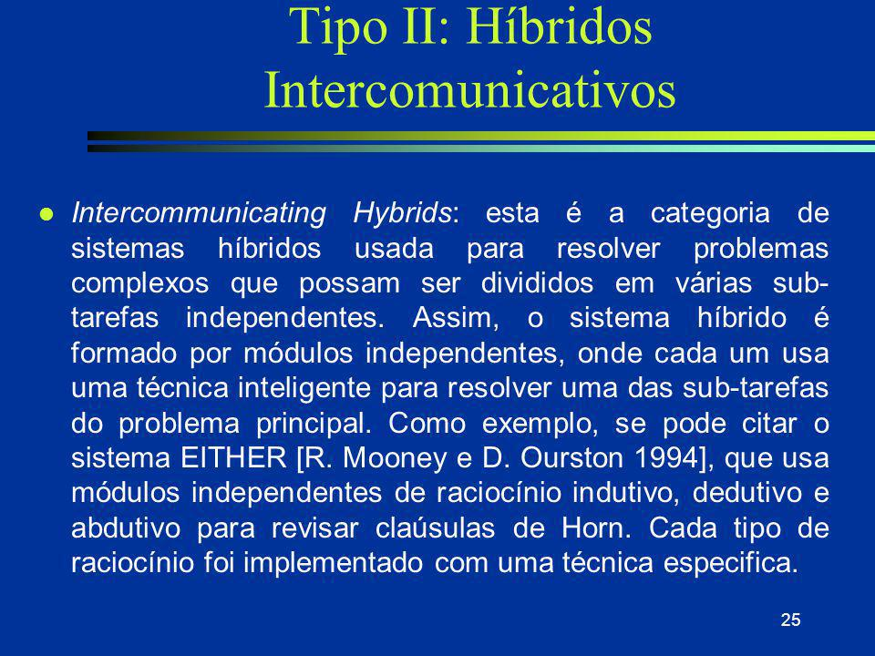 Tipo II: Híbridos Intercomunicativos