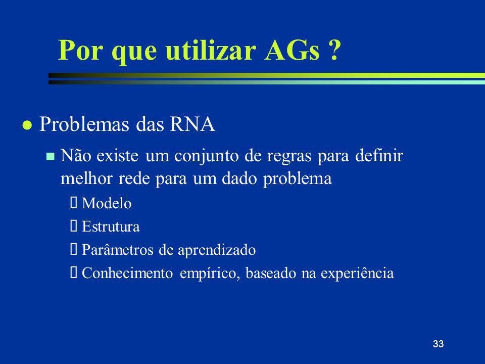 Por que utilizar AGs Problemas das RNA