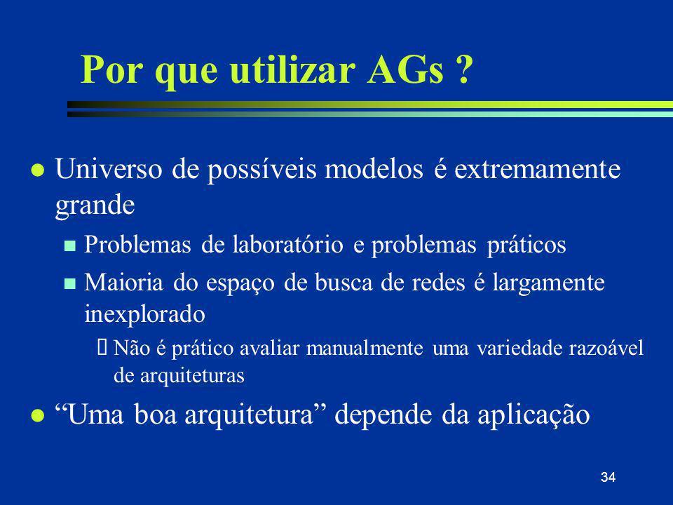31/03/2017 Por que utilizar AGs Universo de possíveis modelos é extremamente grande. Problemas de laboratório e problemas práticos.