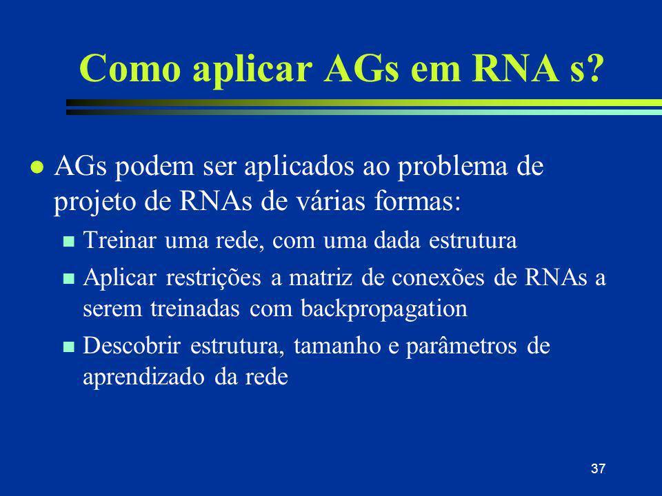 Como aplicar AGs em RNA s