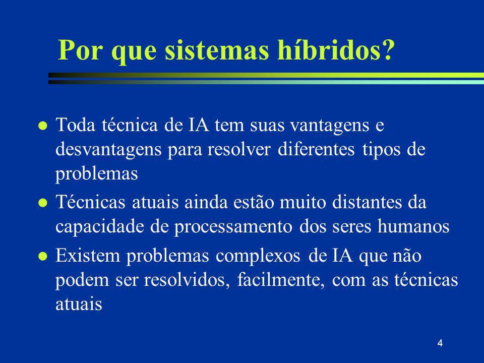 Por que sistemas híbridos