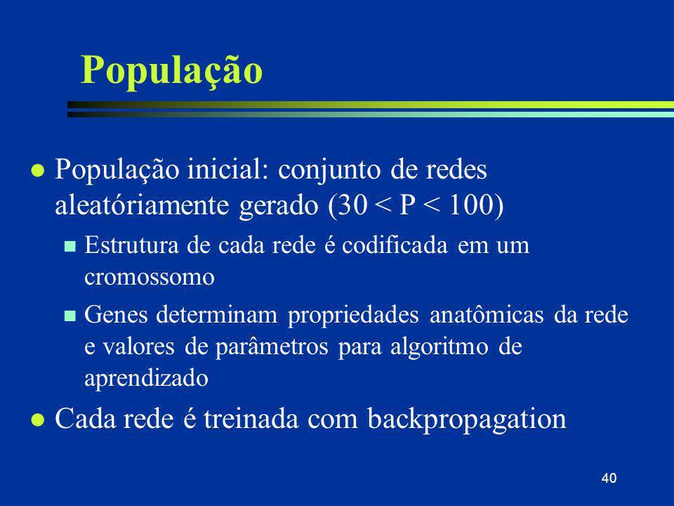 31/03/2017 População. População inicial: conjunto de redes aleatóriamente gerado (30 < P < 100)