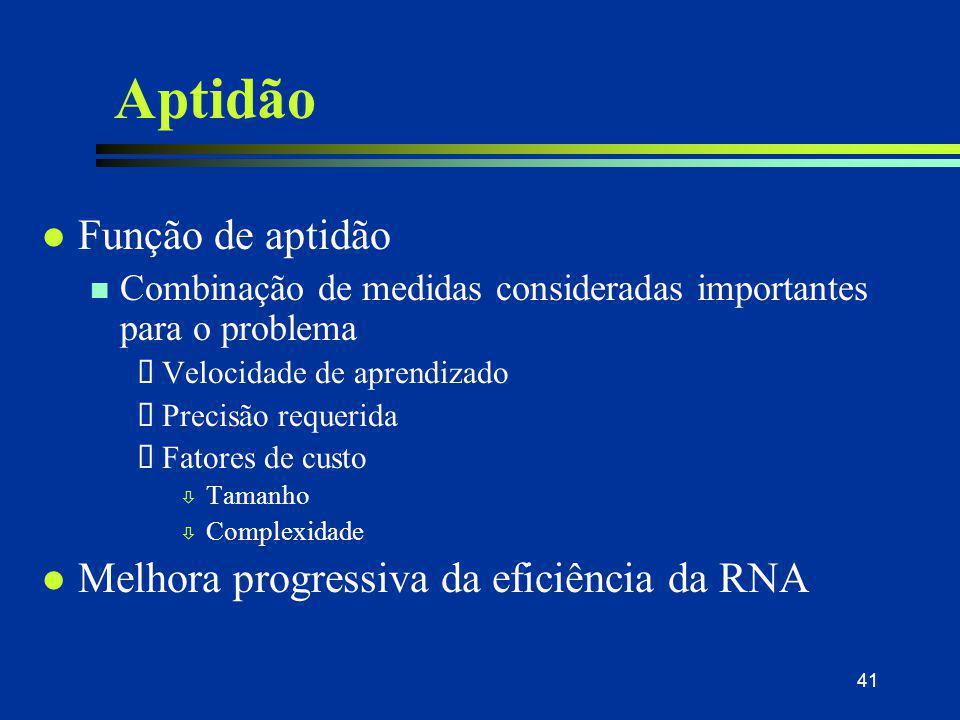 Aptidão Função de aptidão Melhora progressiva da eficiência da RNA