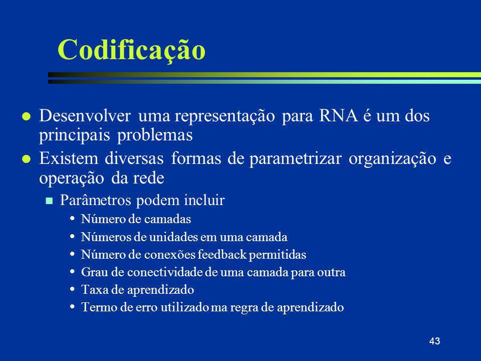 31/03/2017 Codificação. Desenvolver uma representação para RNA é um dos principais problemas.