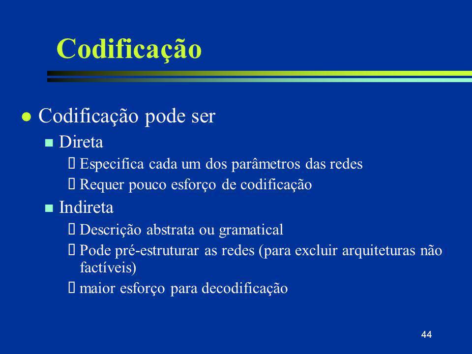 Codificação Codificação pode ser Direta Indireta