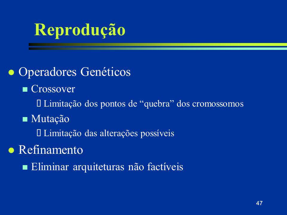 Reprodução Operadores Genéticos Refinamento Crossover Mutação