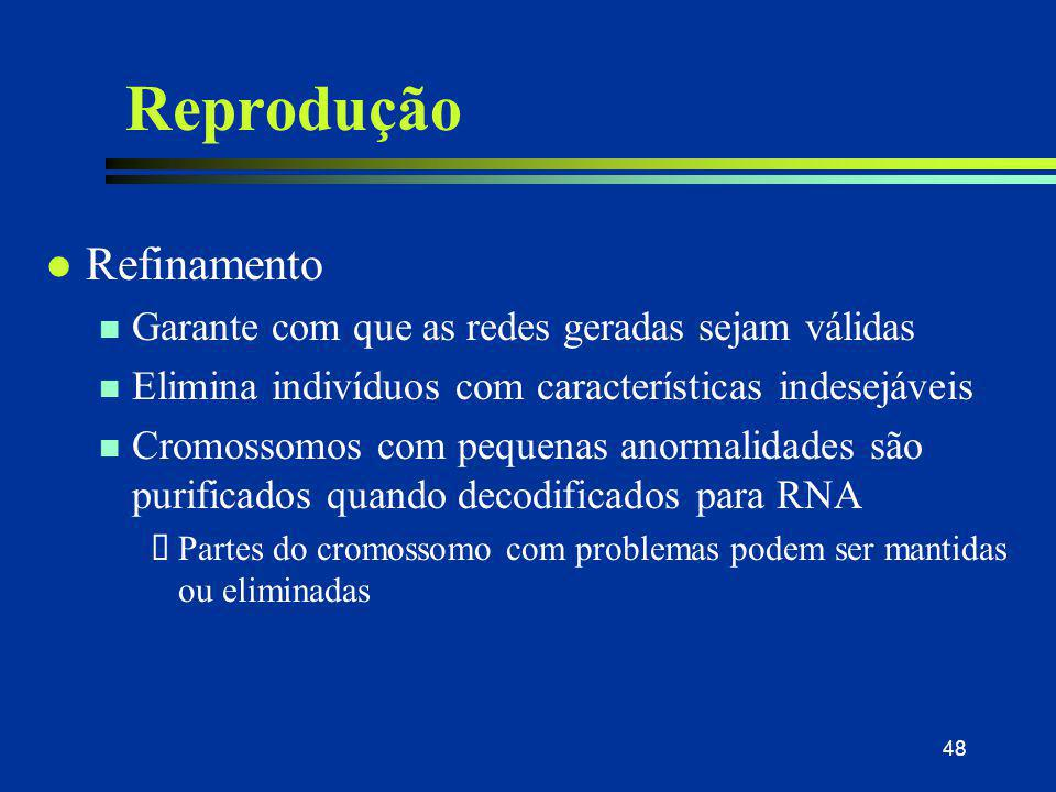 Reprodução Refinamento Garante com que as redes geradas sejam válidas