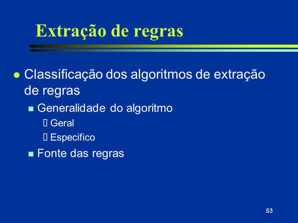 Extração de regras Classificação dos algoritmos de extração de regras