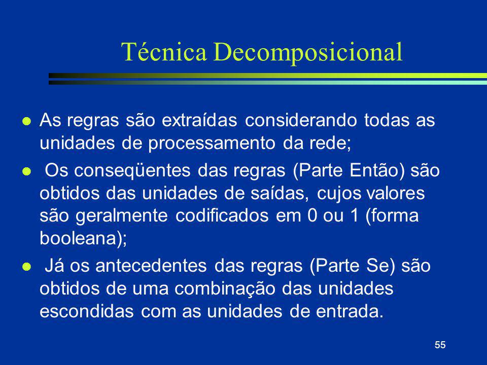 Técnica Decomposicional