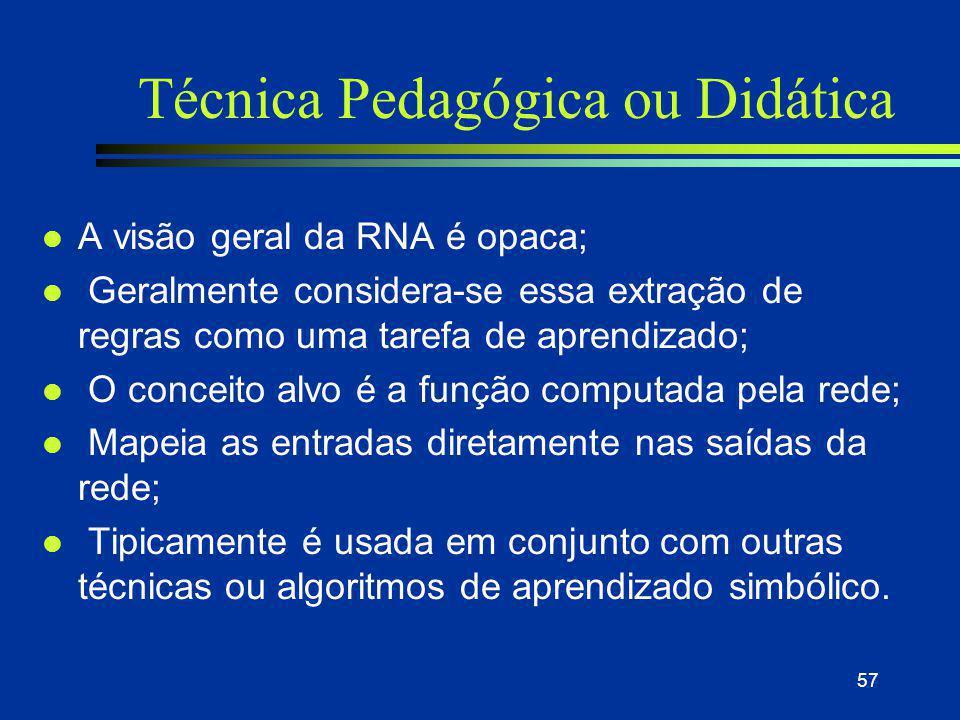 Técnica Pedagógica ou Didática
