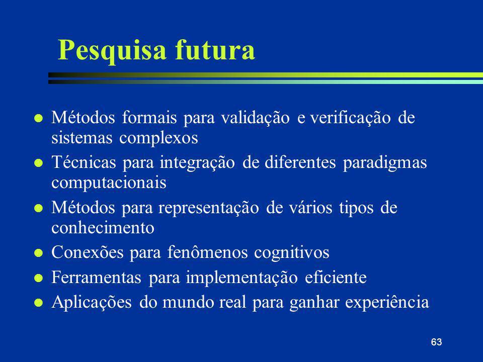 31/03/2017 Pesquisa futura. Métodos formais para validação e verificação de sistemas complexos.