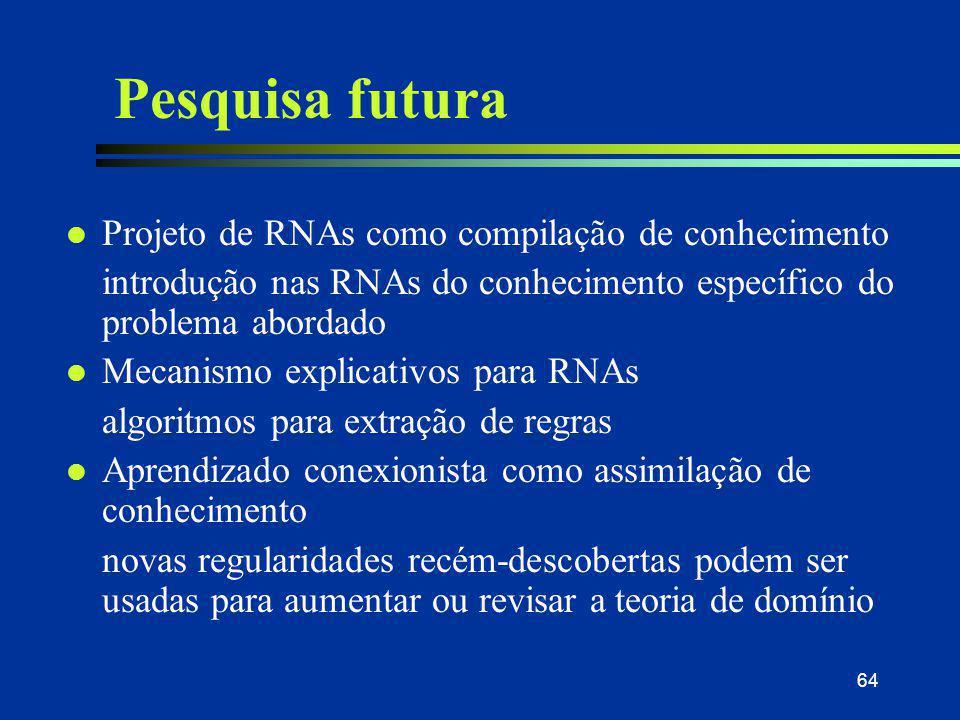 Pesquisa futura Projeto de RNAs como compilação de conhecimento