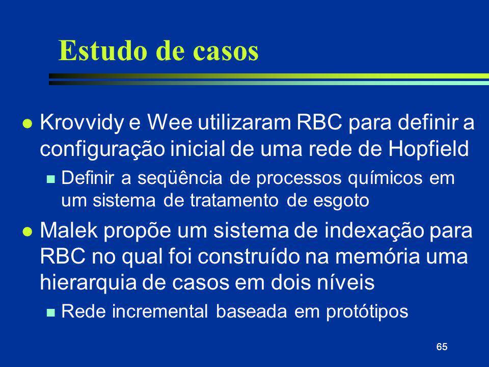 31/03/2017 Estudo de casos. Krovvidy e Wee utilizaram RBC para definir a configuração inicial de uma rede de Hopfield.