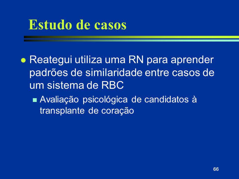 31/03/2017 Estudo de casos. Reategui utiliza uma RN para aprender padrões de similaridade entre casos de um sistema de RBC.