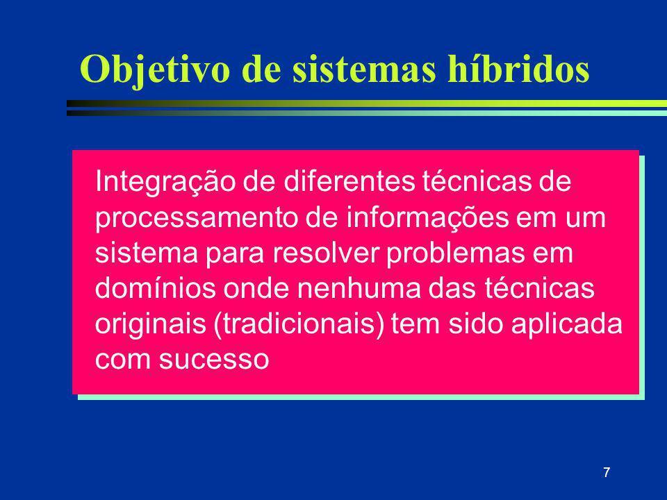 Objetivo de sistemas híbridos