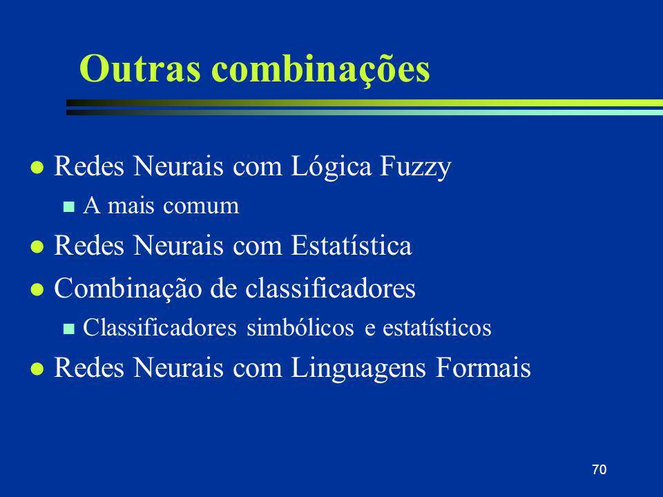 Outras combinações Redes Neurais com Lógica Fuzzy