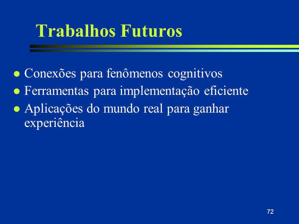 Trabalhos Futuros Conexões para fenômenos cognitivos