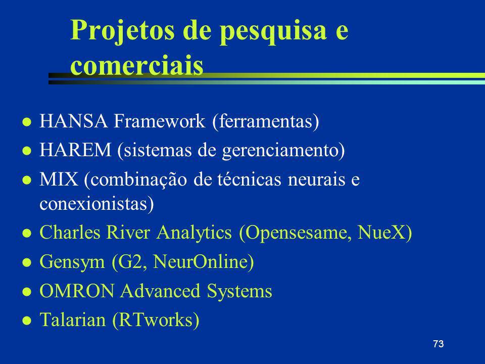Projetos de pesquisa e comerciais