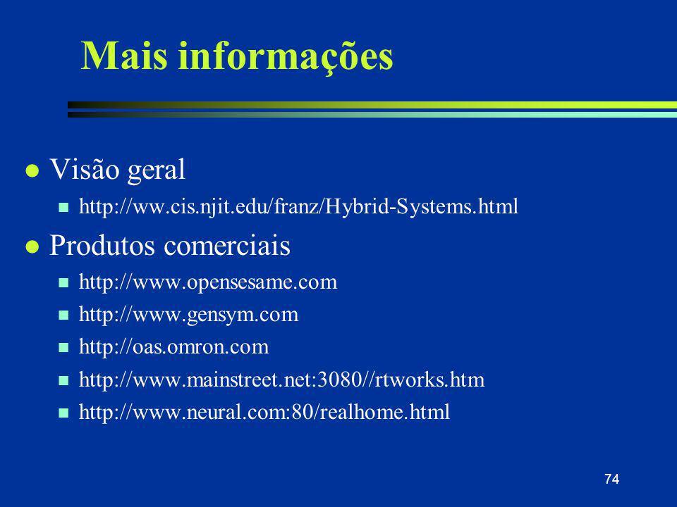Mais informações Visão geral Produtos comerciais