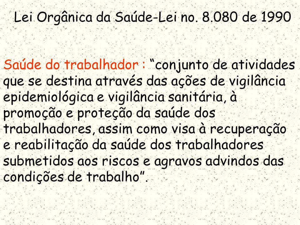 Lei Orgânica da Saúde-Lei no. 8.080 de 1990