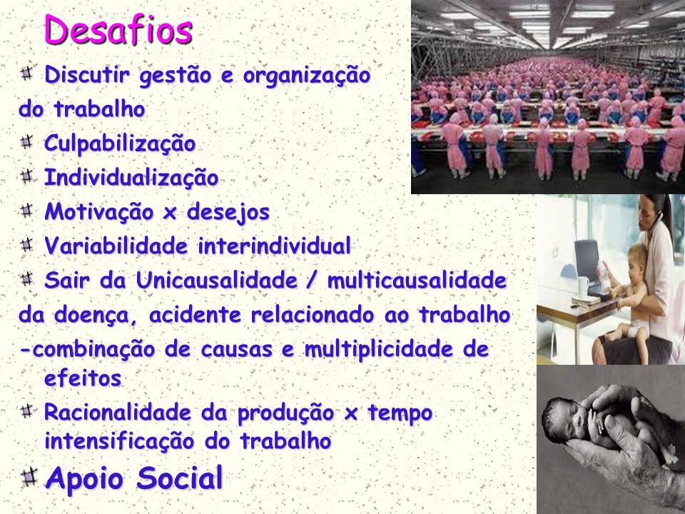 Desafios Apoio Social Discutir gestão e organização do trabalho