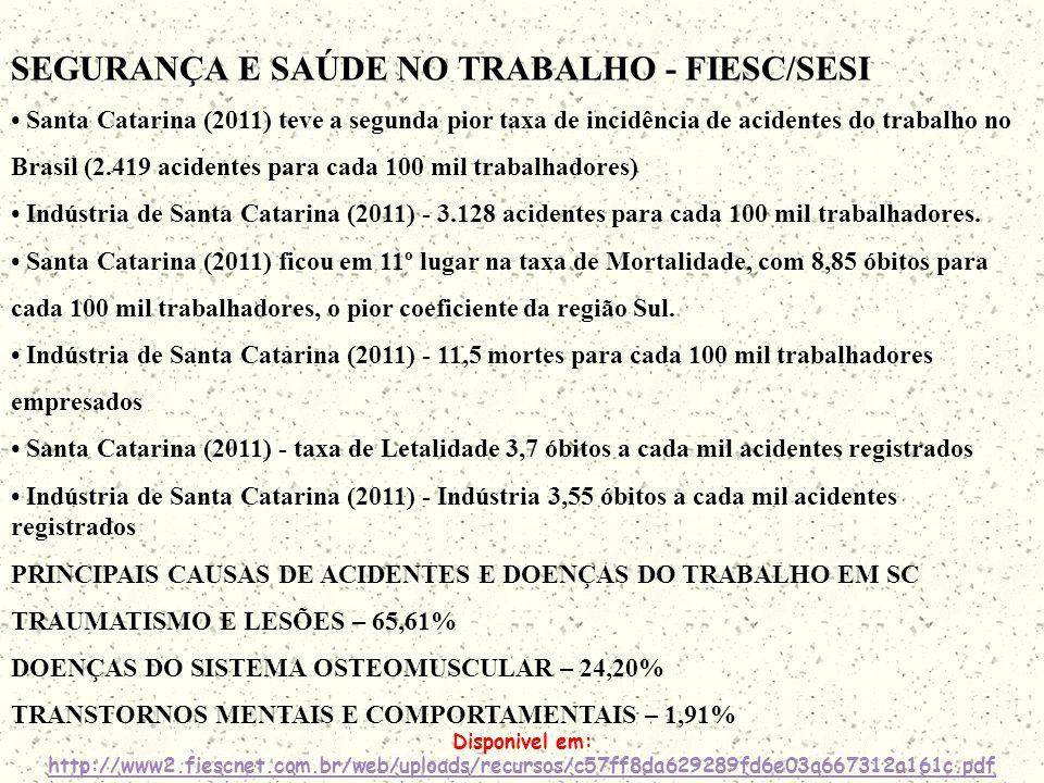 SEGURANÇA E SAÚDE NO TRABALHO - FIESC/SESI