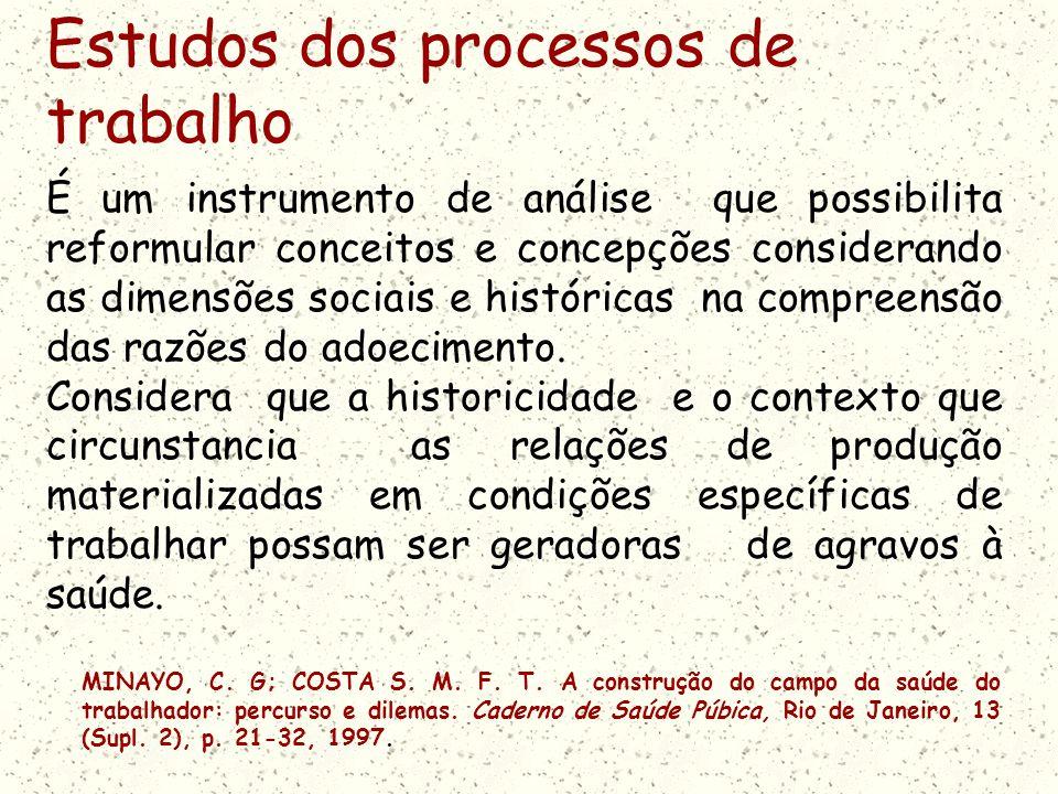Estudos dos processos de trabalho