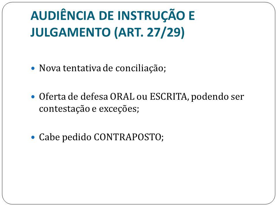 AUDIÊNCIA DE INSTRUÇÃO E JULGAMENTO (ART. 27/29)