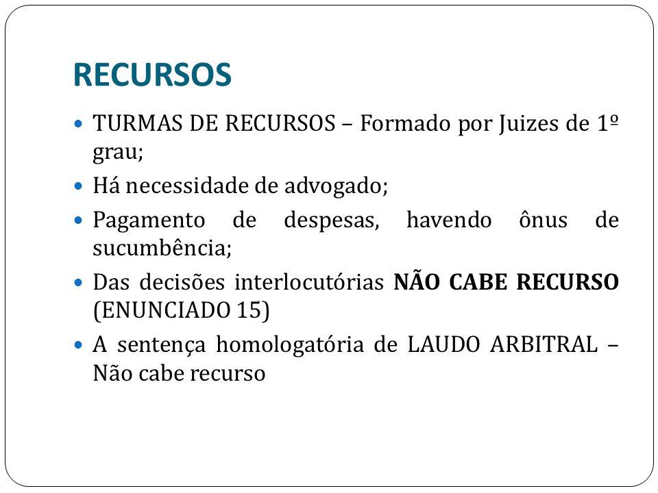 RECURSOS TURMAS DE RECURSOS – Formado por Juizes de 1º grau;