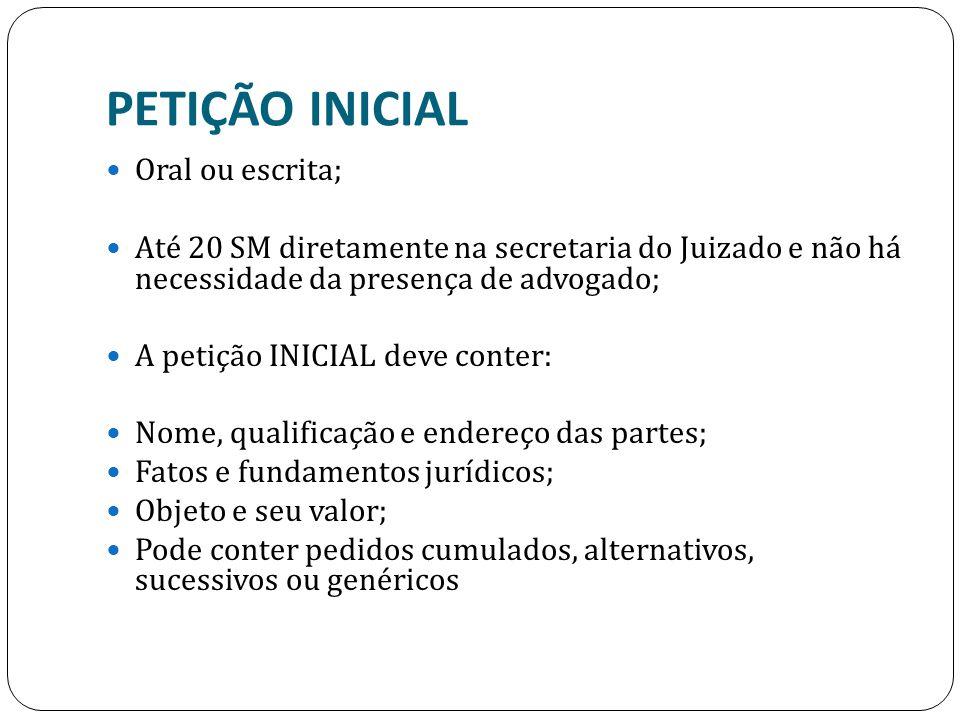 PETIÇÃO INICIAL Oral ou escrita;