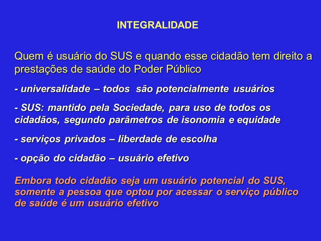 INTEGRALIDADE Quem é usuário do SUS e quando esse cidadão tem direito a prestações de saúde do Poder Público.