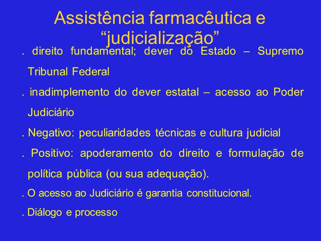 Assistência farmacêutica e judicialização