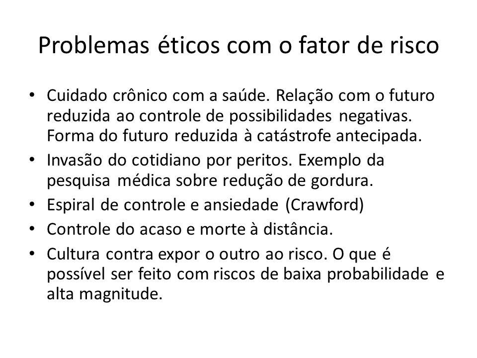 Problemas éticos com o fator de risco