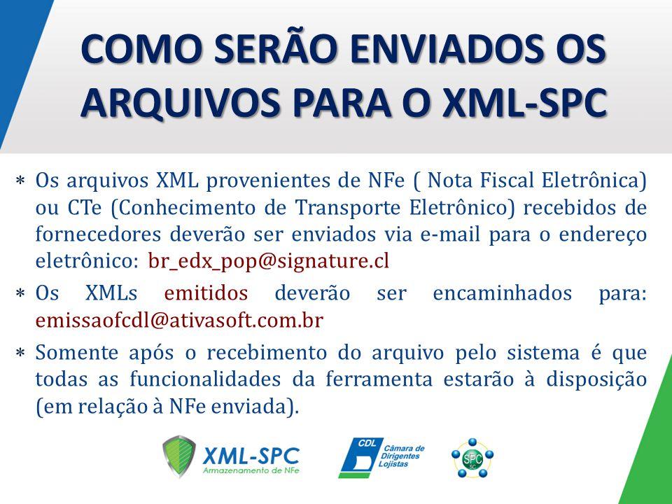COMO SERÃO ENVIADOS OS ARQUIVOS PARA O XML-SPC