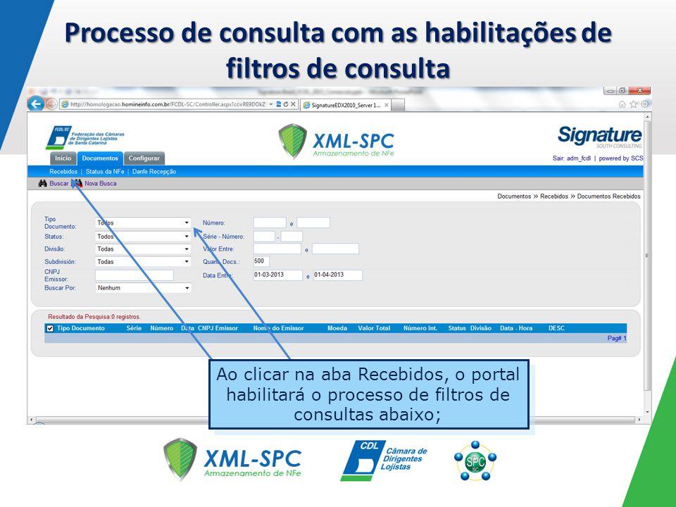 Processo de consulta com as habilitações de filtros de consulta