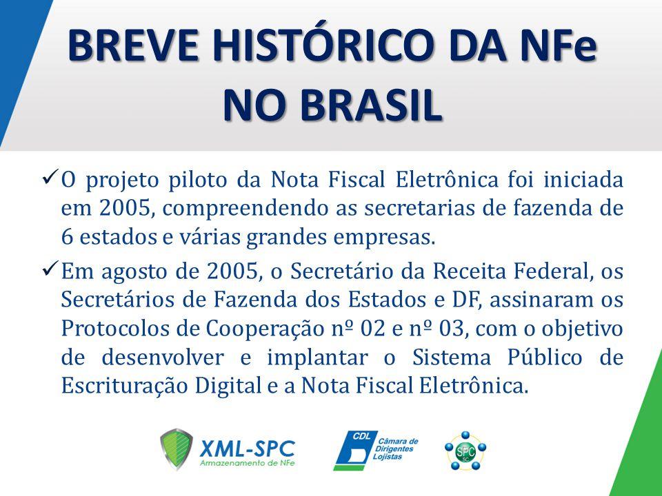 BREVE HISTÓRICO DA NFe NO BRASIL