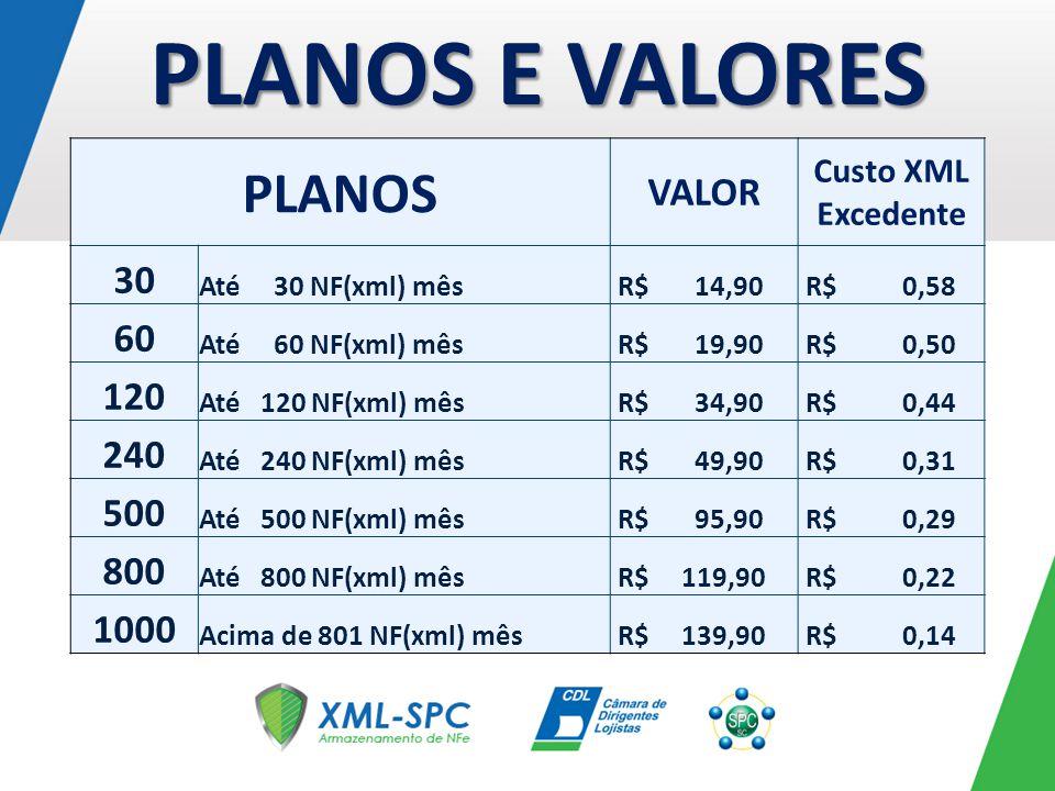 PLANOS E VALORES PLANOS VALOR 30 60 120 240 500 800 1000