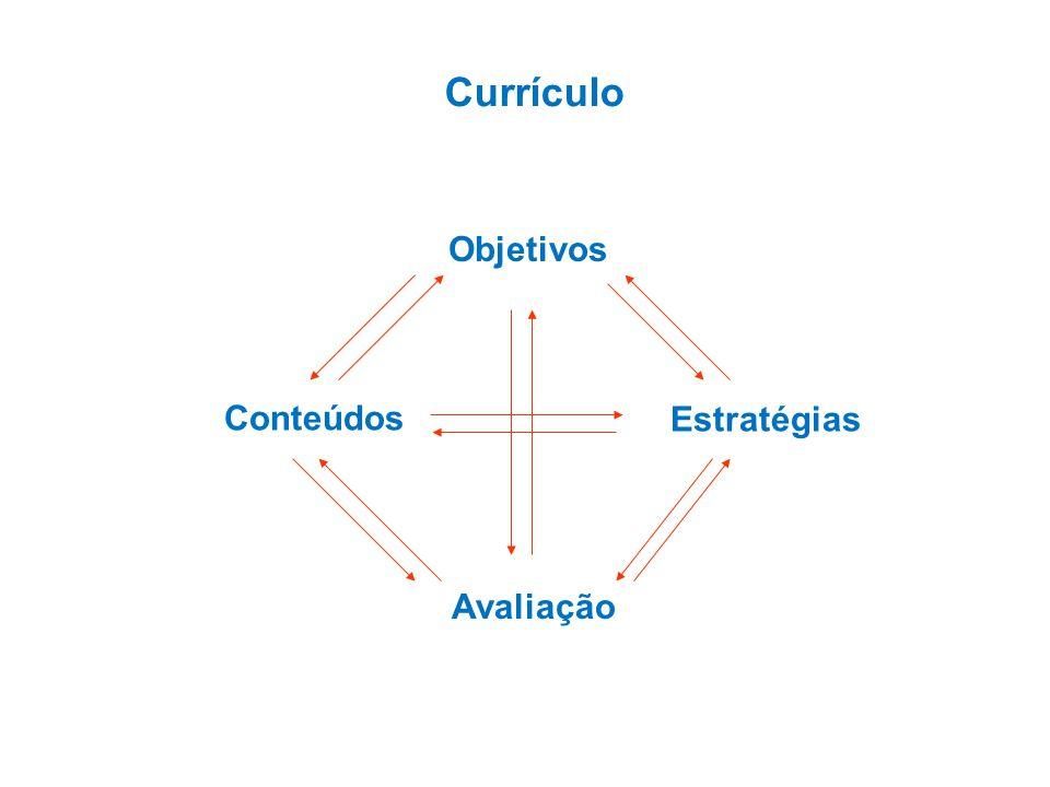 Currículo Objetivos Conteúdos Estratégias Avaliação