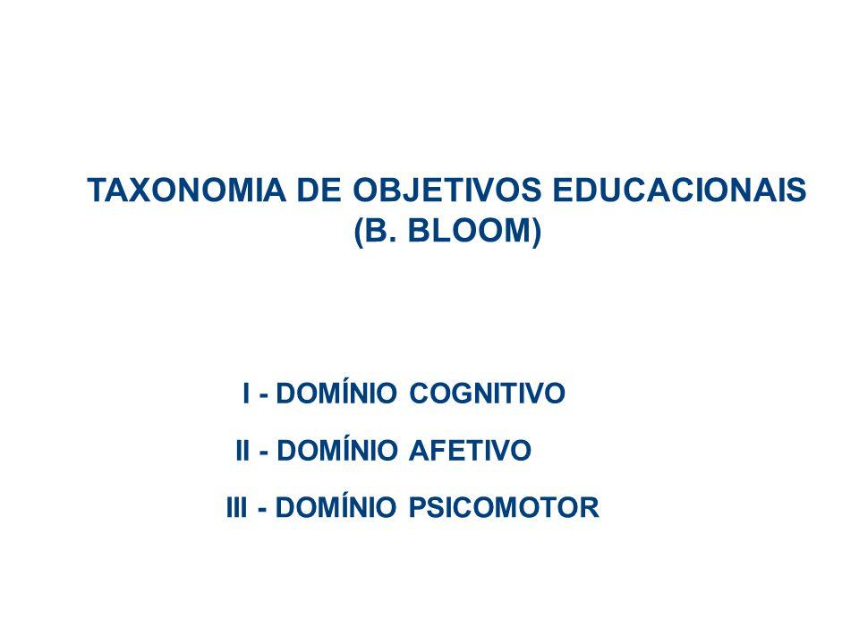 TAXONOMIA DE OBJETIVOS EDUCACIONAIS (B. BLOOM)