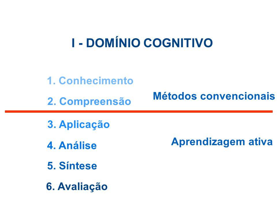I - DOMÍNIO COGNITIVO 1. Conhecimento Métodos convencionais