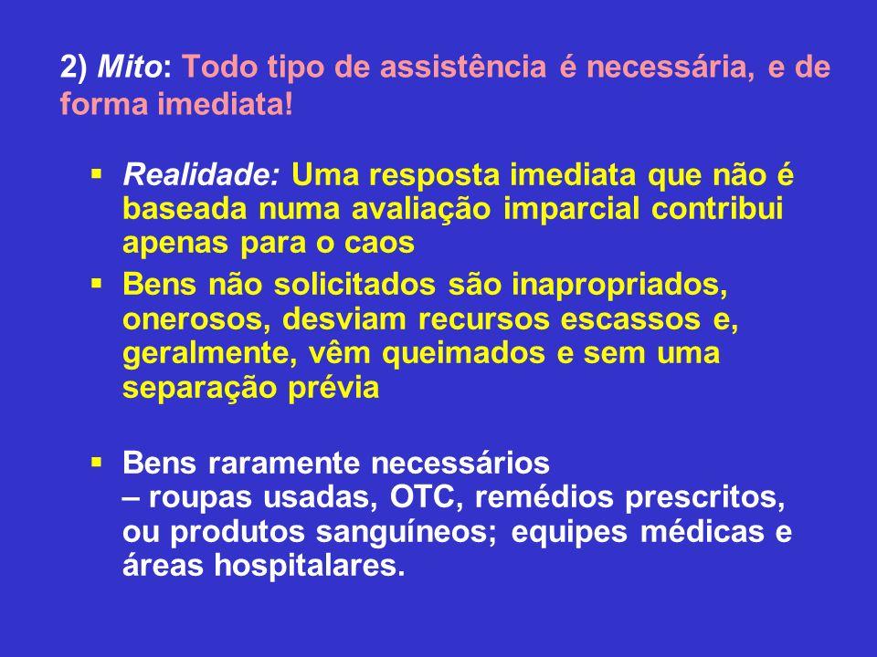2) Mito: Todo tipo de assistência é necessária, e de forma imediata!
