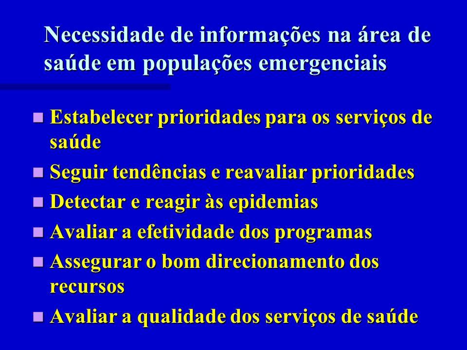 Necessidade de informações na área de saúde em populações emergenciais