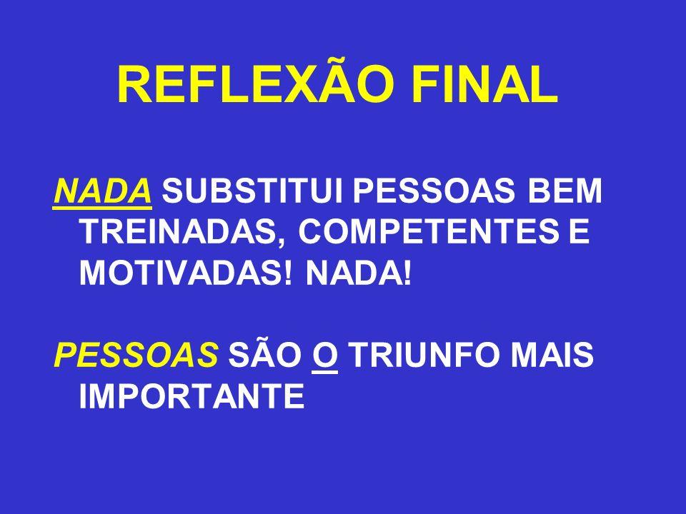 REFLEXÃO FINAL NADA SUBSTITUI PESSOAS BEM TREINADAS, COMPETENTES E MOTIVADAS.