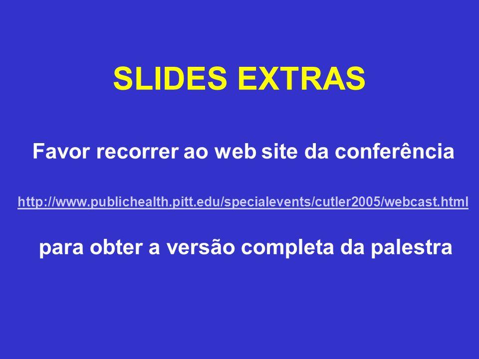 SLIDES EXTRAS Favor recorrer ao web site da conferência