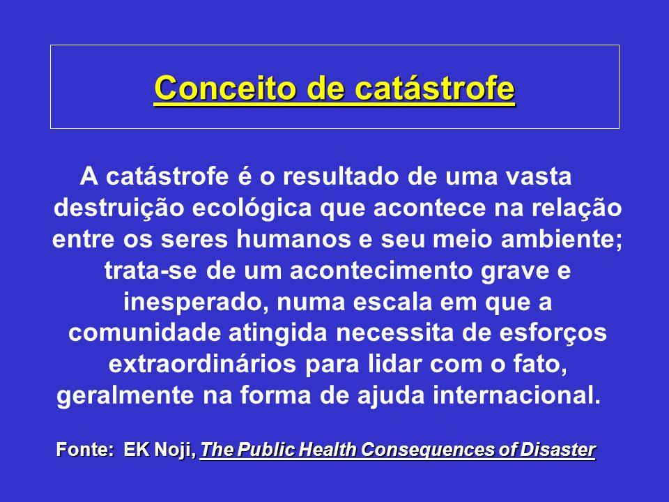 Conceito de catástrofe